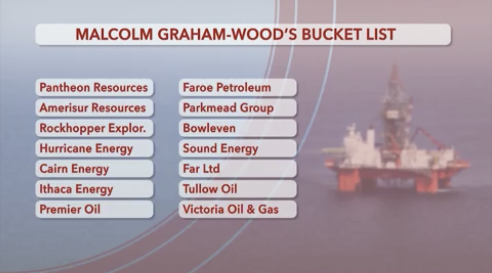 IG Interview: The bucket list of 'must have' oil stocks